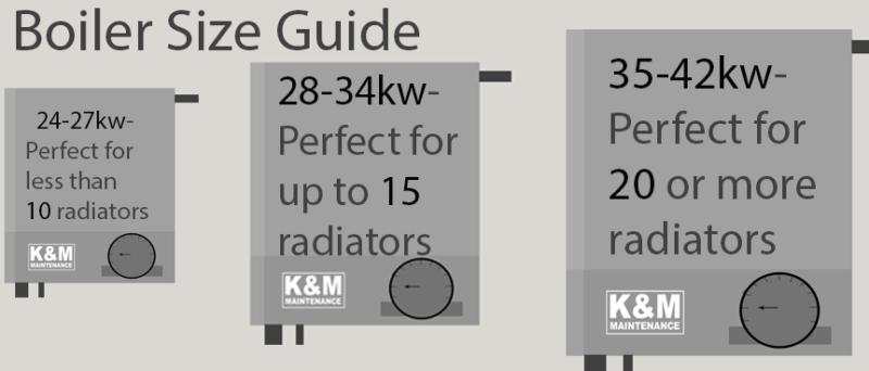 tips for choosing a new boiler