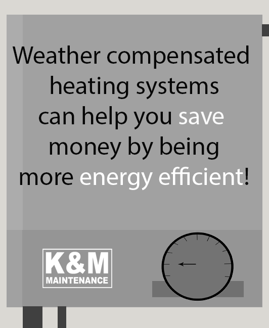advantages of weather compensated heating systems
